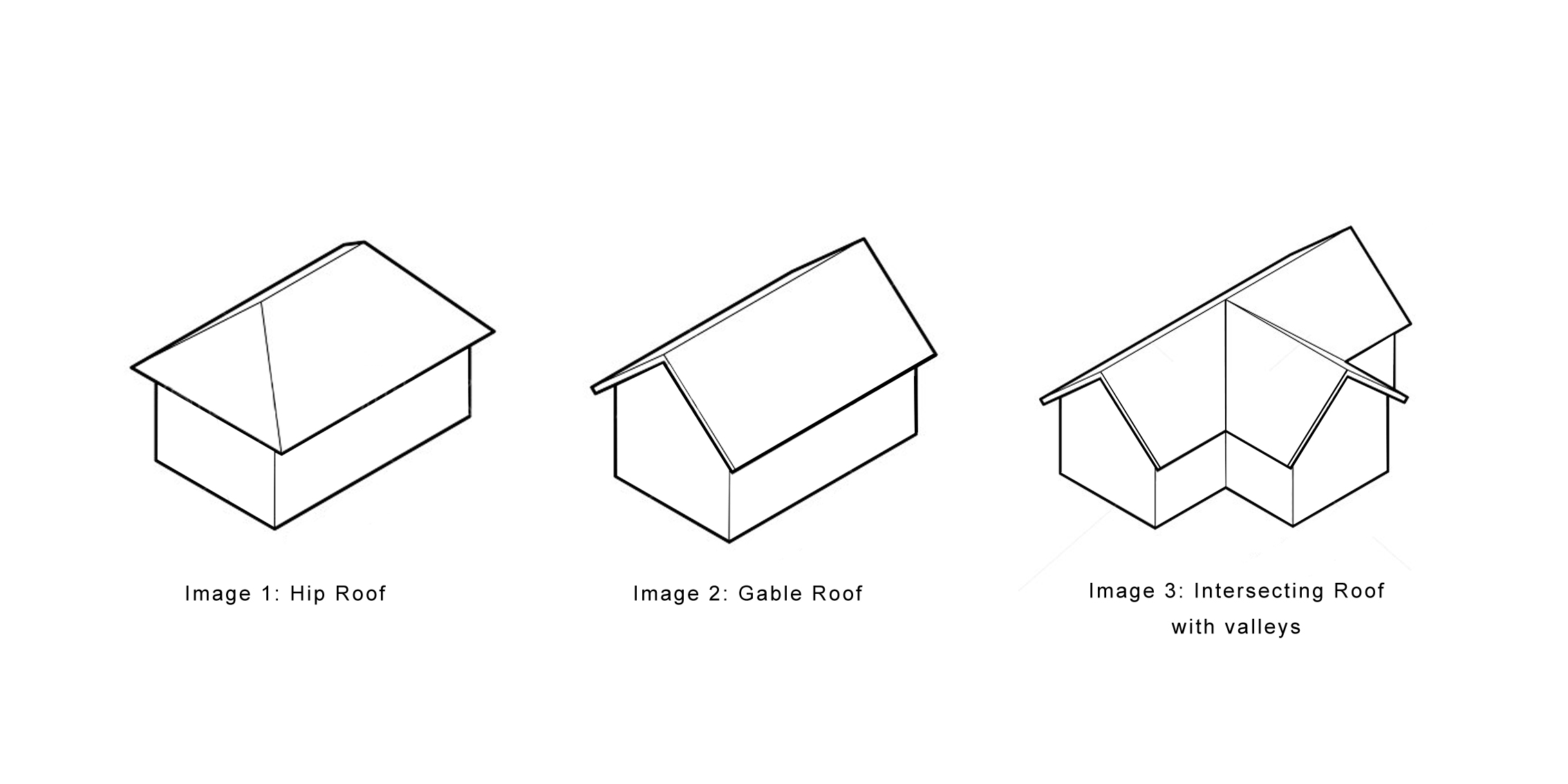 An image showing a gable, hipped and intersecting valley roof